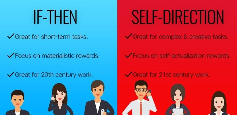 If-then and self direction image for employee engagement